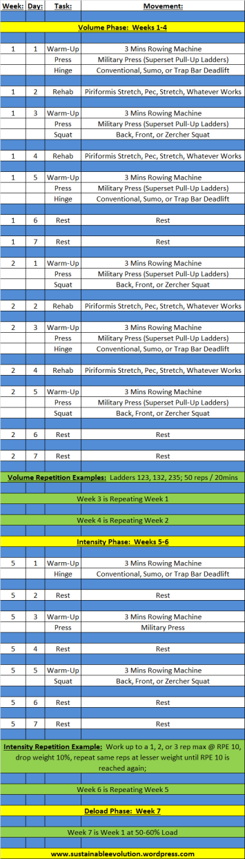 seven-week-cycle